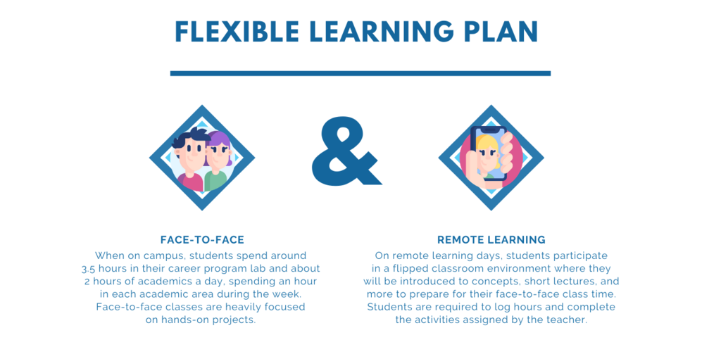 Flexible Learning Plan